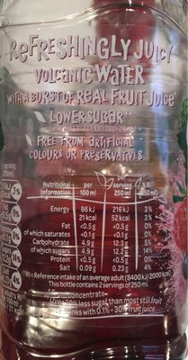 Juiced Berry medley - Nutrition facts