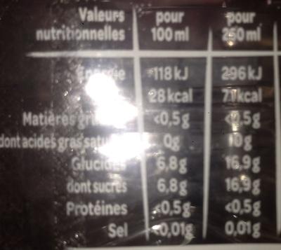 Volvic au jus de fraise - Informations nutritionnelles - fr