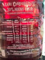 Volvic au jus de pomme - fruits rouges - Voedigswaarden