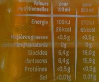 Juicy Fruits Exotiques - Voedingswaarden