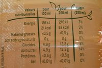 Volvic Juicy agrumade pamplemousse - Informations nutritionnelles - fr