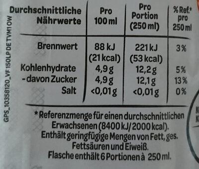 Tee Minz Geschmack - Informazioni nutrizionali - de