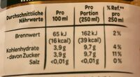 Volvic Tee Granatapfel - Informations nutritionnelles