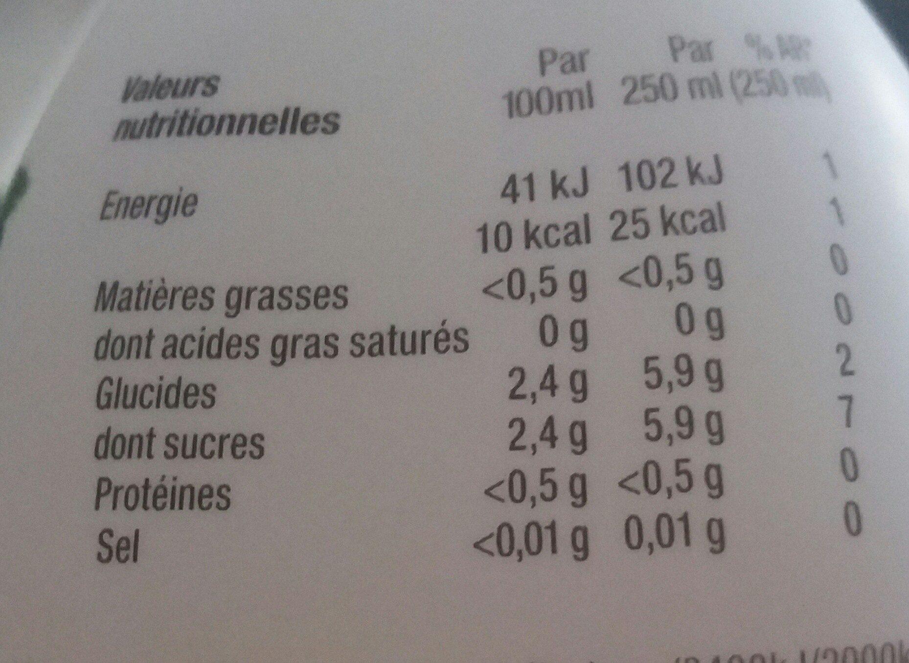 volvic - Voedingswaarden - fr