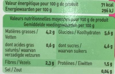 Ti'Cubes Oignon surgelé - Informations nutritionnelles