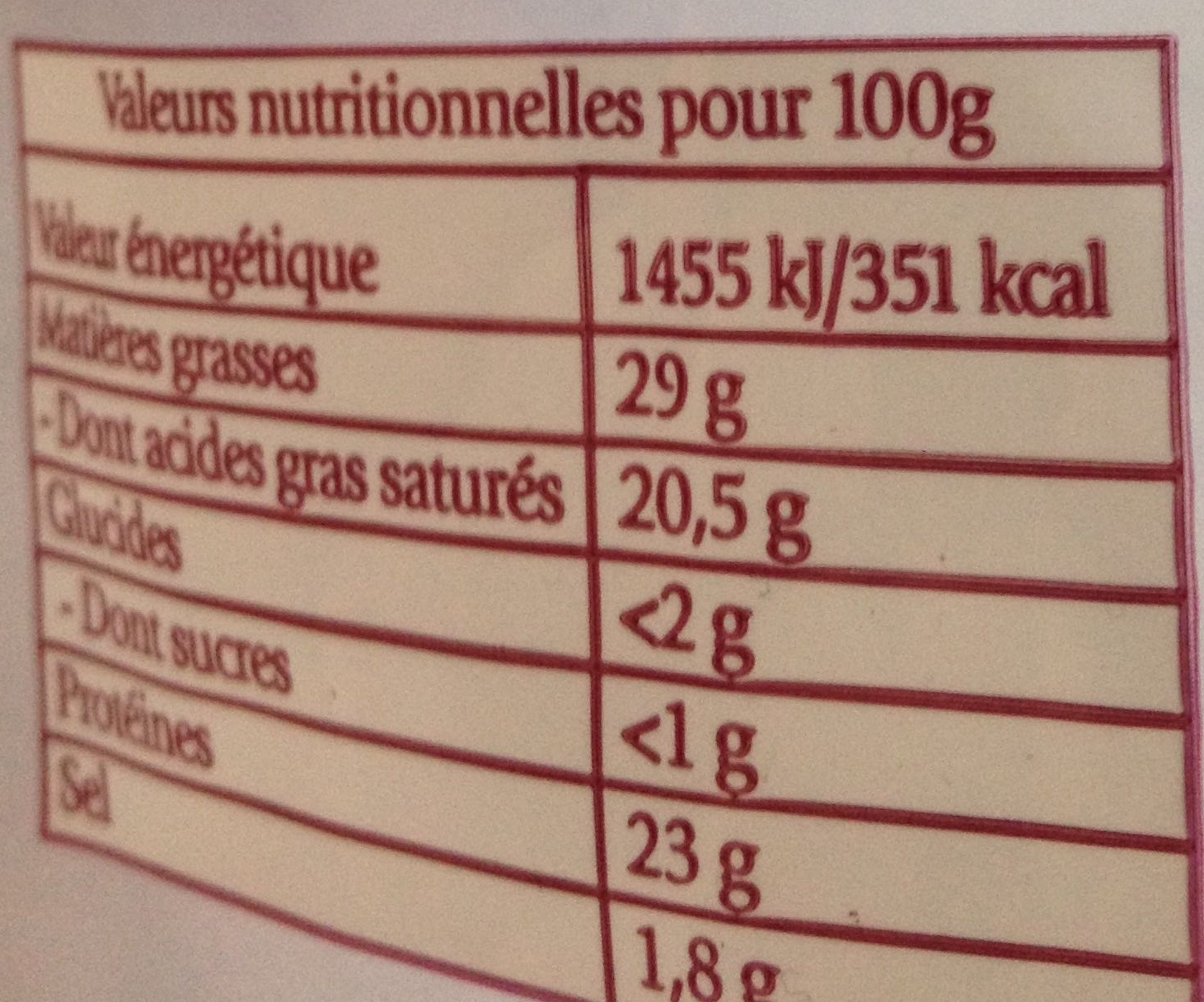 Gouda tranches (29% MG) - Informations nutritionnelles - fr