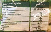 Melange Gourmand - Informations nutritionnelles - fr