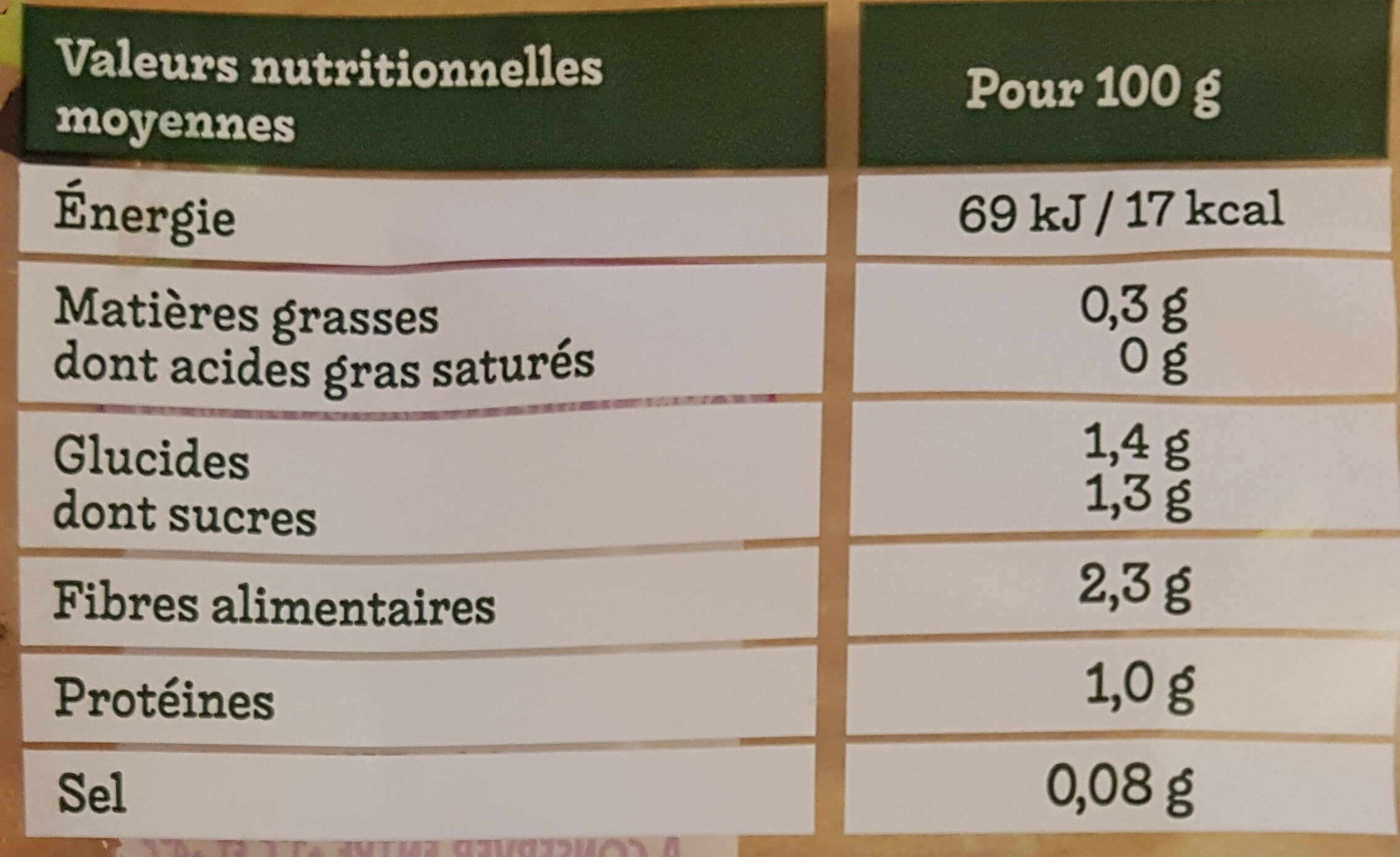 Mélange gourmand - Nutrition facts