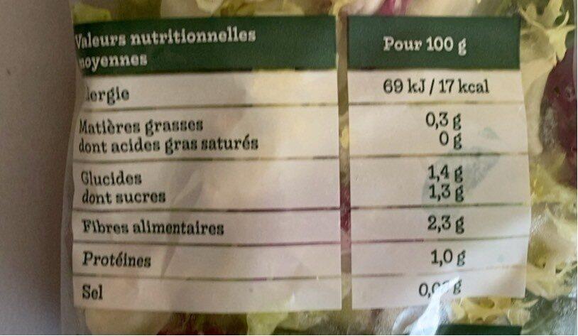 Les Crudettes - Mélange gourmand - Nutrition facts - fr