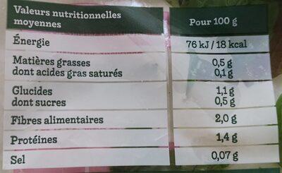 Jeunes Pousses & Mâche - Nutrition facts - fr
