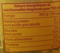 Crème anglaise stérilisée - Voedingswaarden - fr