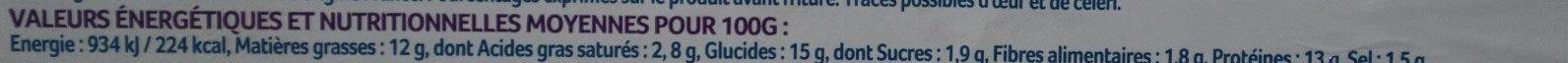 Cordons Bleus de Dinde - Voedingswaarden