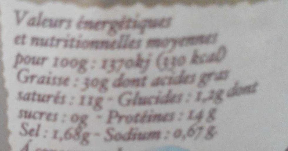 Terrine gourmande de sanglier au Bergerac - Informations nutritionnelles
