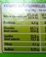 Mini BN Goût Chocolat - Nutrition facts