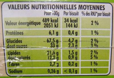 Mini BN Goût Chocolat (lot de 3) - Informations nutritionnelles - fr