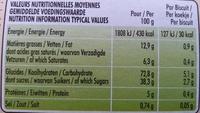 Mini BN à la fraise - Voedingswaarden - fr