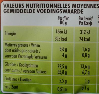 BN FRAISE 295 G - Voedingswaarden