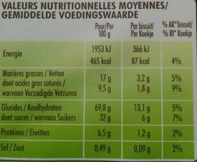 BN goût chocolat - Informations nutritionnelles