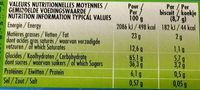 Mini BN Choco+ - Informations nutritionnelles