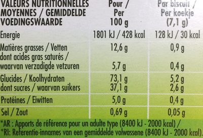 Mini BN - Informations nutritionnelles
