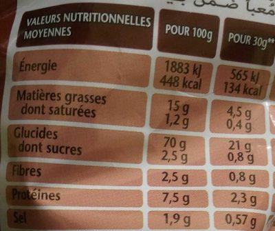 Fritelle, Goût Bacon - Voedingswaarden