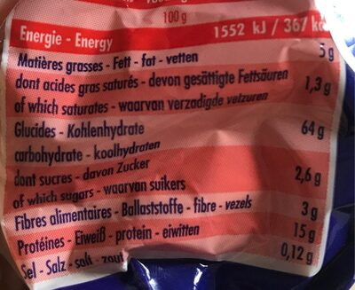 Pépinettes IGP Grand'Mère - Nutrition facts - fr