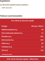 Chicoree liquide 250 ml - Nutrition facts - fr