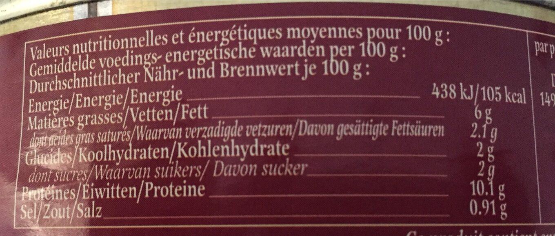 Delpeyrat Fricassée De Canard Petits Légumes Boîte 1.5kg - Nutrition facts - fr