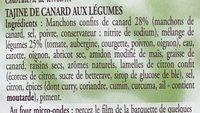 Tajine de Canard aux Légumes - Ingrédients - fr