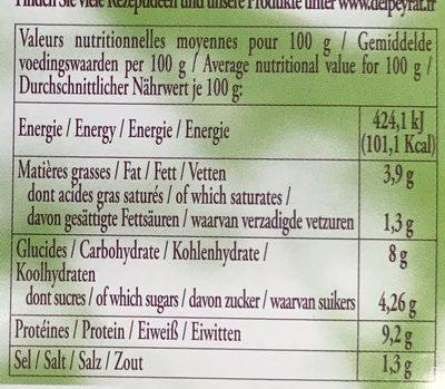 Tajine de Canard aux Légumes - Informations nutritionnelles