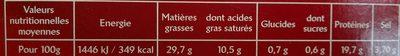 Grandes Tranches Magret de Canard du Sud-Ouest - Informations nutritionnelles - fr