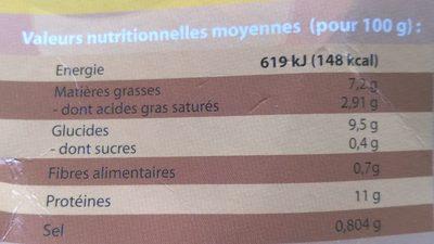 Effiloché de lapin à la moutarde - Nutrition facts