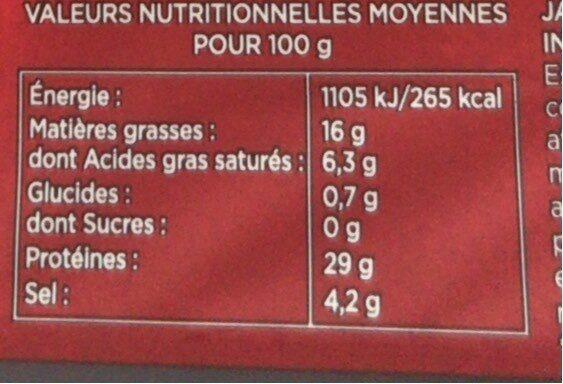 Jambon serrano - Nutrition facts - fr