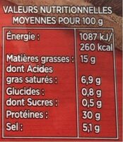 Le Jambon de Bayonne - Nutrition facts - fr