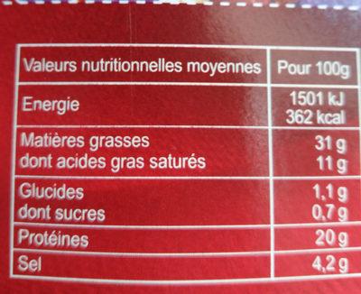 Magret De Canard Seche - Informations nutritionnelles