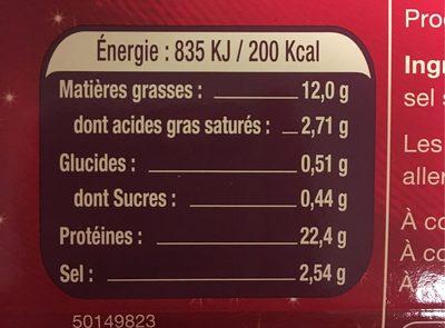 Le saumon Écosse - Nutrition facts - fr