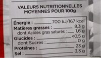 Truite fumee - Nutrition facts - fr