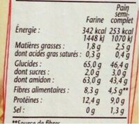 FARINE COMPLETE - Informations nutritionnelles - fr