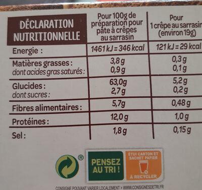 Mes crêpes au sarrasin - Voedingswaarden
