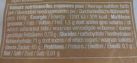 Cranberries bio - Ingrediënten