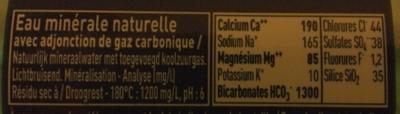 Badoit - Nutrition facts - fr