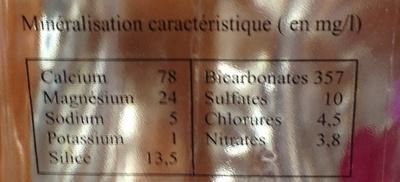 Evian 1L - Nutrition facts - fr