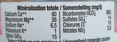 Evian - Valori nutrizionali - fr