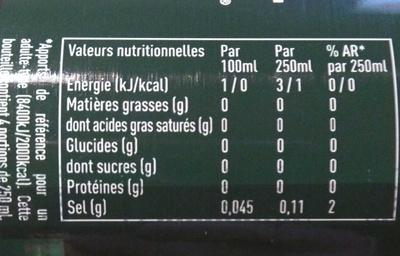 Badoit Framboise - Informazioni nutrizionali - fr