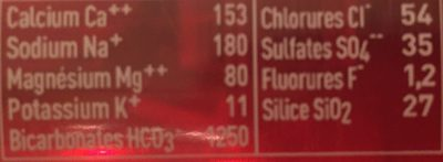 Badoit rouge - Nutrition facts - fr