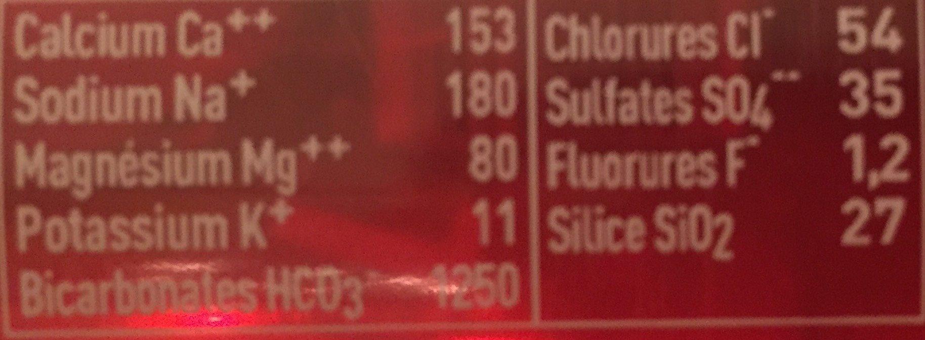 Badoit Rouge bouteille - Informations nutritionnelles - fr