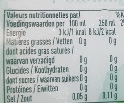 Badoit zest citron vert - Informations nutritionnelles