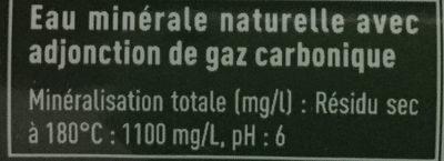 Badoit® - Ingredients - fr
