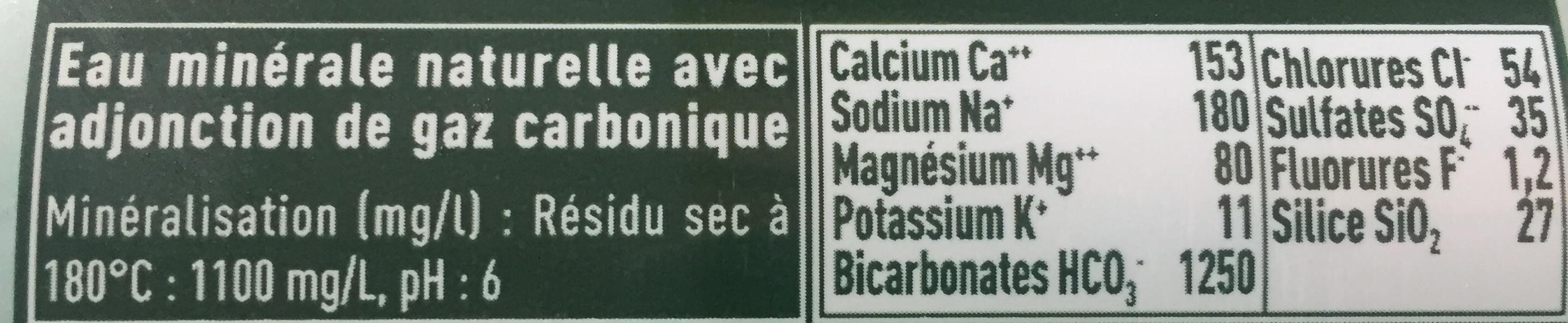 Badoit® - Informazioni nutrizionali - fr