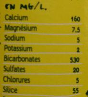 La Salvetat - Ingredients